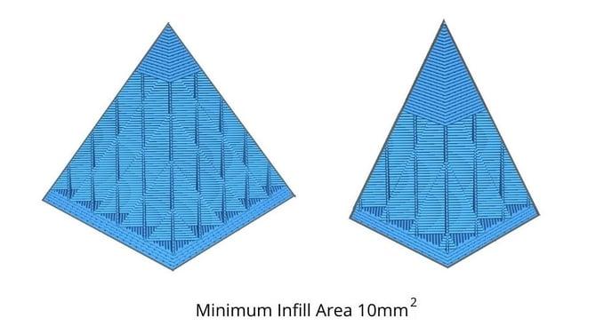 configuración de área de relleno mínimo de la pieza