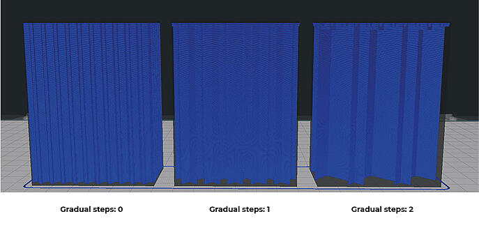 gradual-4