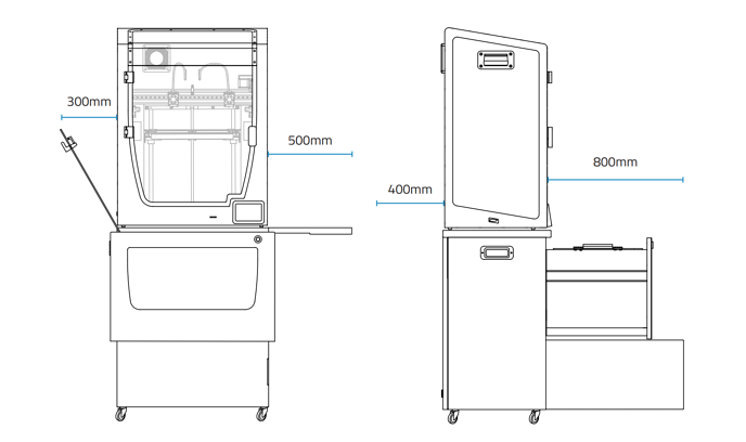 smart cabinet measurements