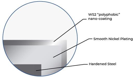 hotend-X-coating-plating