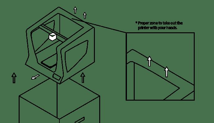 unboxing-bcn3d-sigma-r19-01