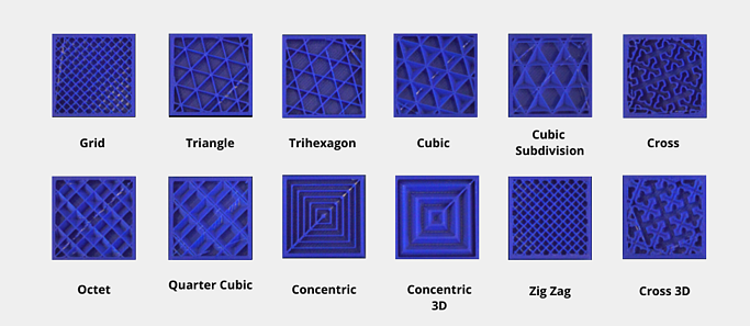 types of infill patterns
