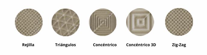 tipos de patrones de soporte de impresión 3d