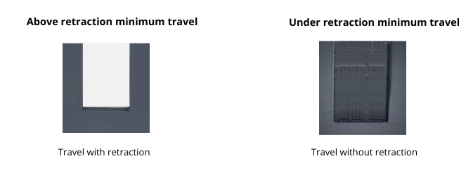example of travel with and without retraction